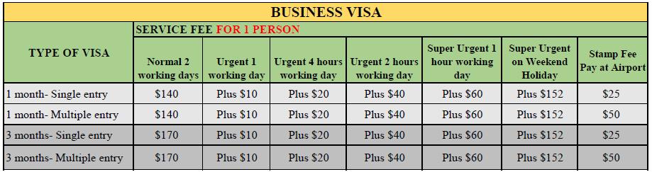 vietnam business visa fee